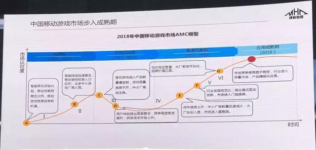 硬核联盟分发量占安卓渠道64% 2019年发力小游戏等方向