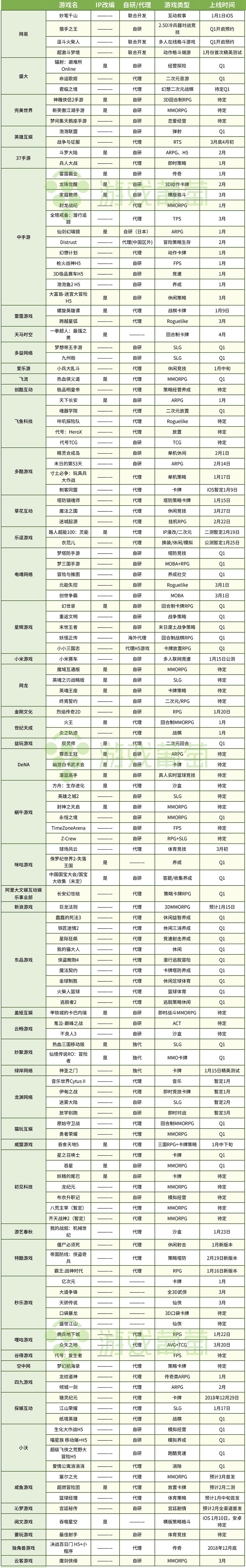 52家厂商携139款产品冲击春节档 谁能拔得头筹
