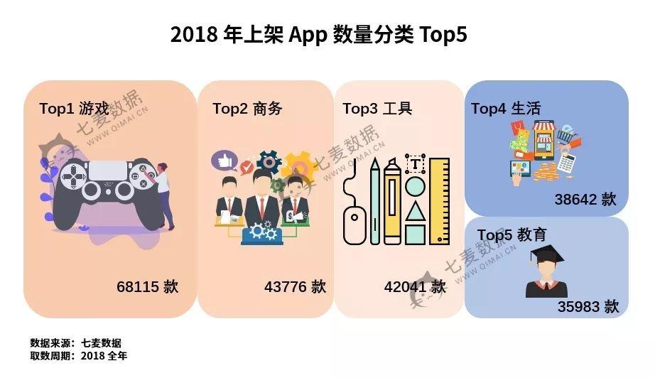 盘点2018年那些与游戏相关的App Store大事件