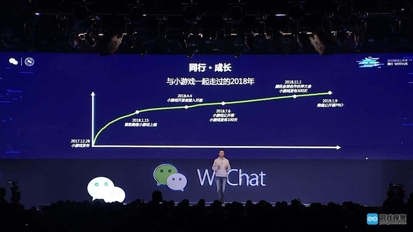 微信小游戏MAU超4亿 有单款安卓内购月流水过亿