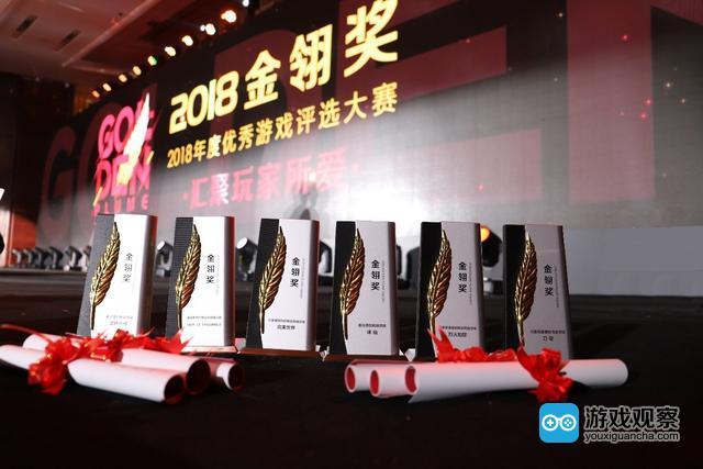 完美世界在2018金翎奖颁奖盛典所获奖项