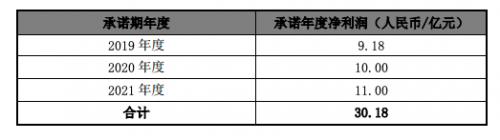 昆仑万维拟22.75亿元收购闲徕互娱剩余35%股权