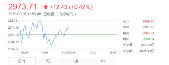 A股游戏股集体暴涨 但中长期来看风险犹存