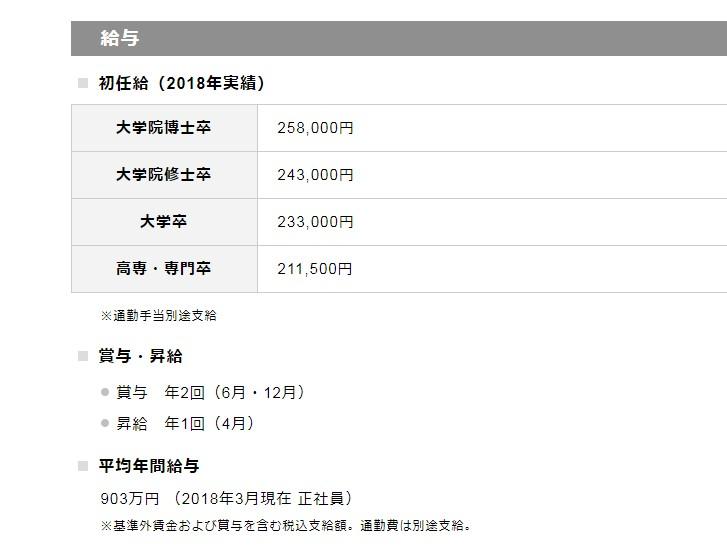任天堂公布员工待遇:平均年薪50万 去年假期125天