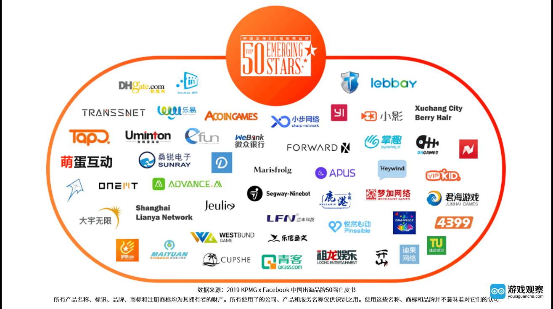 2019中国出海50强品牌,扬帆起航