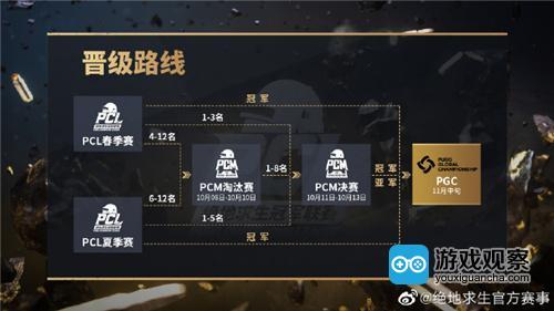 PCM终局之战今日开打,PGC最后门票花落谁家