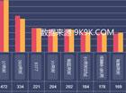 2014网页游戏数据报告(10月)